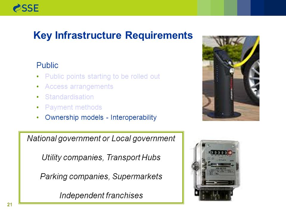21 Key Infrastructure Requirements Public Public points starting to be rolled out Access arrangements Standardisation Payment methods Ownership models - Interoperability National government or Local government Utility companies, Transport Hubs Parking companies, Supermarkets Independent franchises