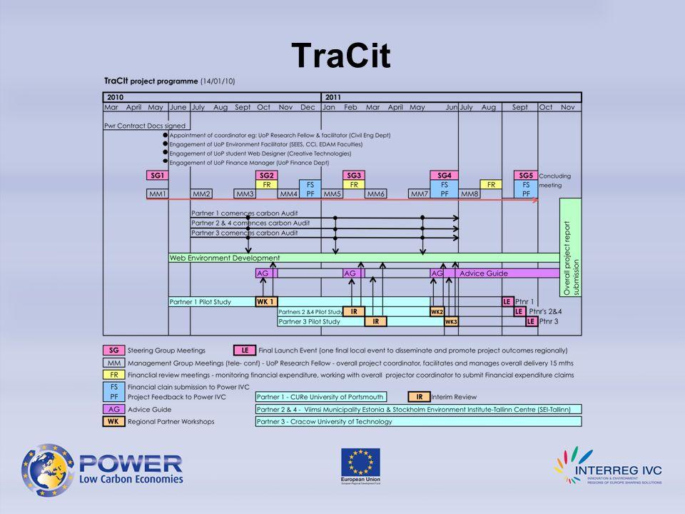 TraCit