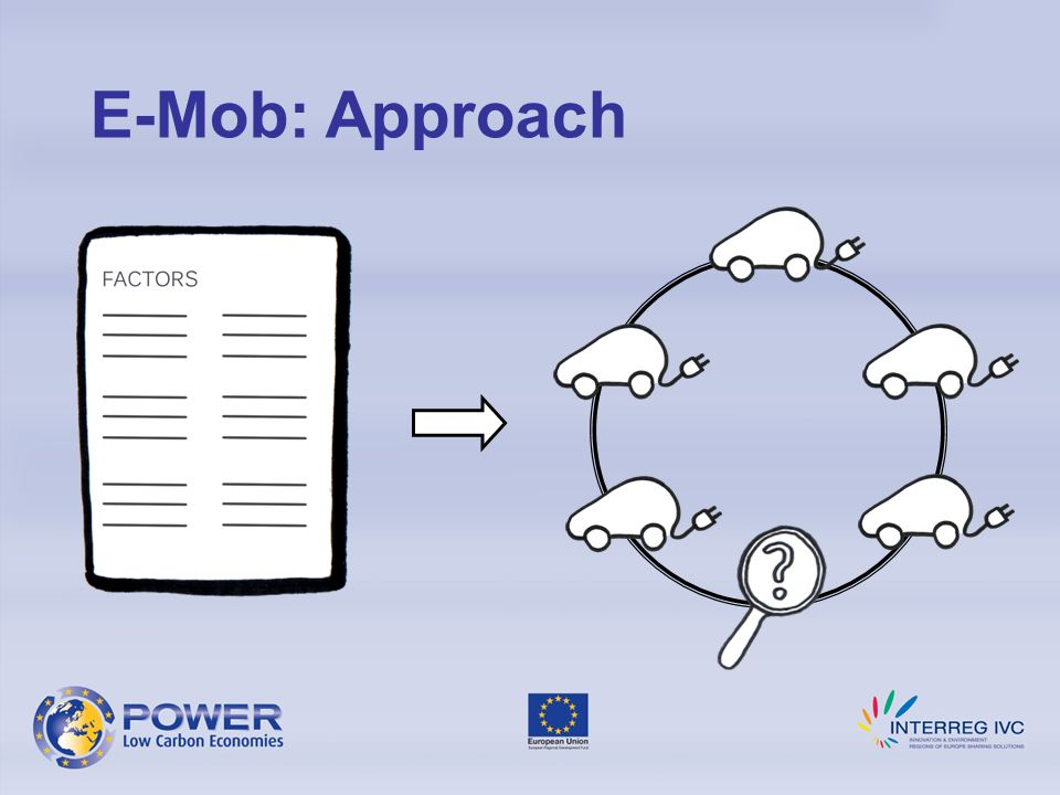 E-Mob: Approach