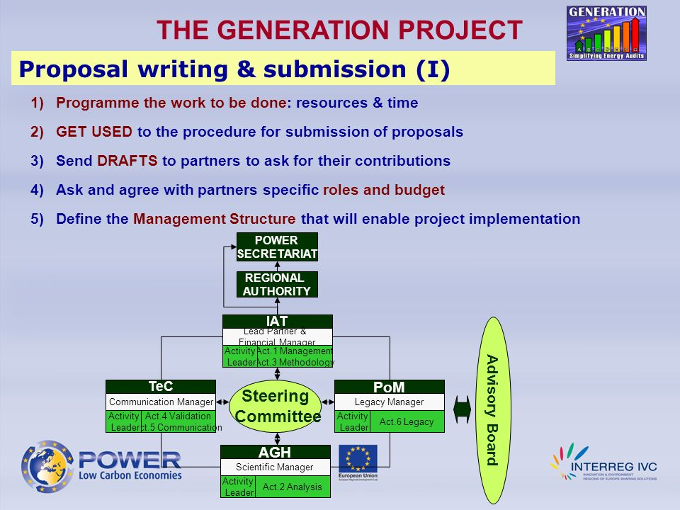 THE GENERATION PROJECT Proposal writing & submission (I) 1)Programme the work to be done: resources & time 2)GET USED to the procedure for submission of proposals 3)Send DRAFTS to partners to ask for their contributions 4)Ask and agree with partners specific roles and budget 5)Define the Management Structure that will enable project implementation POWER SECRETARIAT Steering Committee REGIONAL AUTHORITY TeC Communication Manager Act.4 Validation Act.5 Communication Activity Leader PoM Legacy Manager Act.6 Legacy Activity Leader IAT Lead Partner & Financial Manager Act.1 Management Act.3 Methodology Activity Leader Advisory Board AGH Scientific Manager Act.2 Analysis Activity Leader