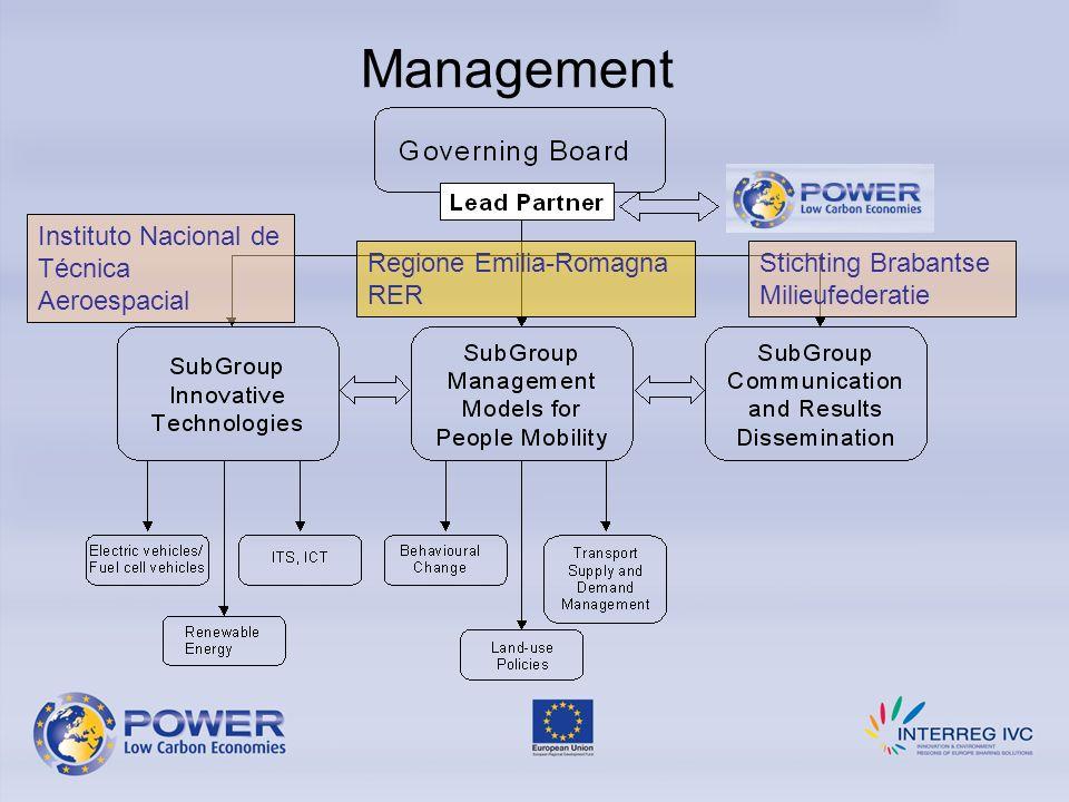 Regione Emilia-Romagna RER Instituto Nacional de Técnica Aeroespacial Stichting Brabantse Milieufederatie Management