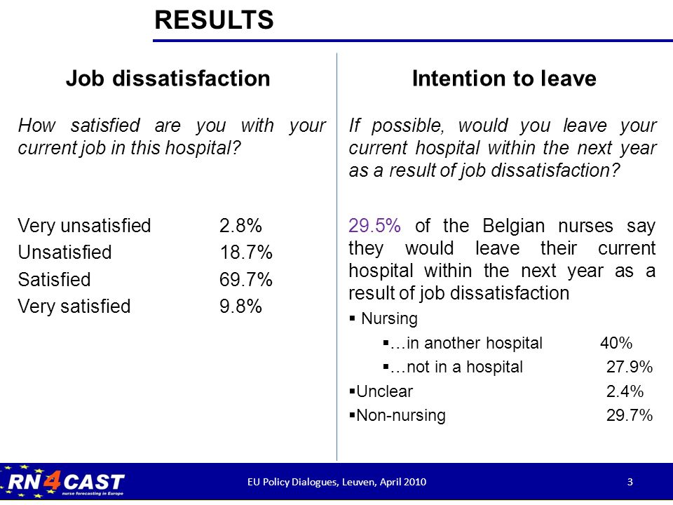 If possible, would you leave your current hospital within the next year as a result of job dissatisfaction.