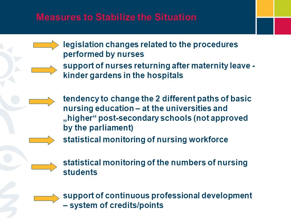 Measures to Stabilize the Situation legislation changes related to the procedures performed by nurses support of nurses returning after maternity leav