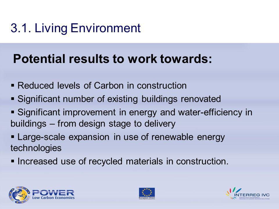 3.1. Living Environment Potential results to work towards: Reduced levels of Carbon in construction Significant number of existing buildings renovated