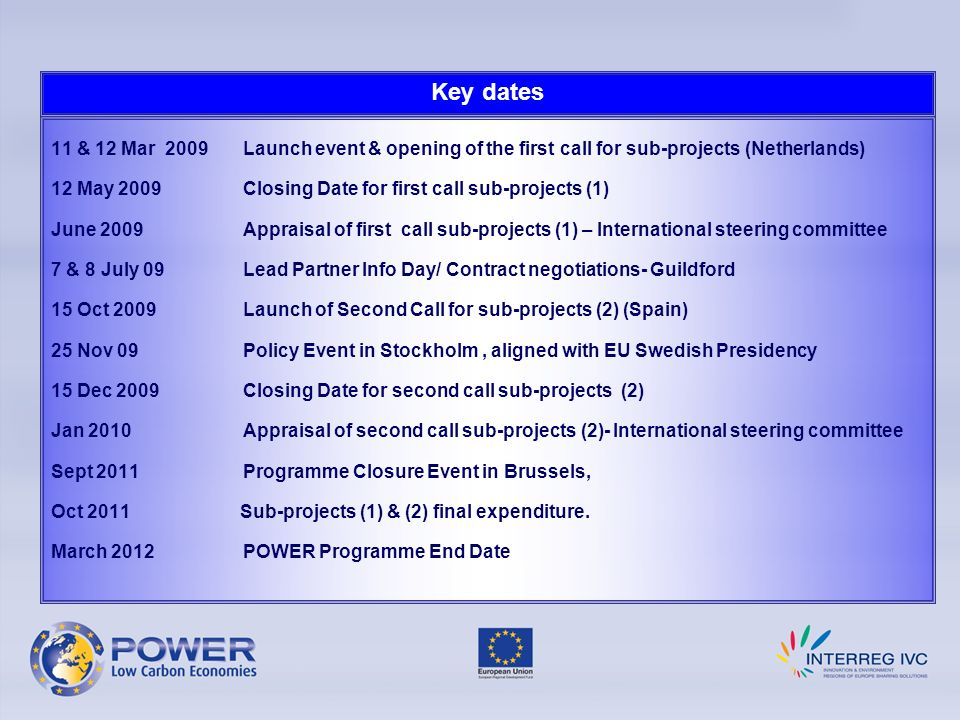 Key dates 11 & 12 Mar 2009Launch event & opening of the first call for sub-projects (Netherlands) 12 May 2009Closing Date for first call sub-projects (1) June 2009Appraisal of first call sub-projects (1) – International steering committee 7 & 8 July 09Lead Partner Info Day/ Contract negotiations- Guildford 15 Oct 2009Launch of Second Call for sub-projects (2) (Spain) 25 Nov 09Policy Event in Stockholm, aligned with EU Swedish Presidency 15 Dec 2009Closing Date for second call sub-projects (2) Jan 2010Appraisal of second call sub-projects (2)- International steering committee Sept 2011Programme Closure Event in Brussels, Oct 2011 Sub-projects (1) & (2) final expenditure.