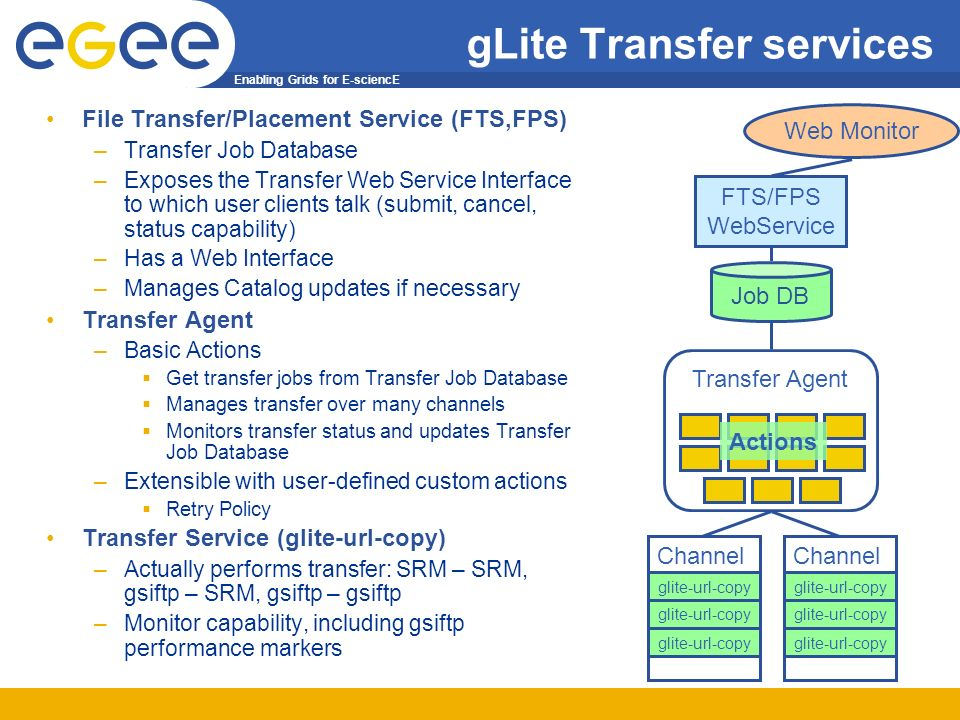 Enabling Grids for E-sciencE gLite Transfer services File Transfer/Placement Service (FTS,FPS) –Transfer Job Database –Exposes the Transfer Web Service Interface to which user clients talk (submit, cancel, status capability) –Has a Web Interface –Manages Catalog updates if necessary Transfer Agent –Basic Actions Get transfer jobs from Transfer Job Database Manages transfer over many channels Monitors transfer status and updates Transfer Job Database –Extensible with user-defined custom actions Retry Policy Transfer Service (glite-url-copy) –Actually performs transfer: SRM – SRM, gsiftp – SRM, gsiftp – gsiftp –Monitor capability, including gsiftp performance markers Job DB FTS/FPS WebService Transfer Agent Actions Channel glite-url-copy Web Monitor