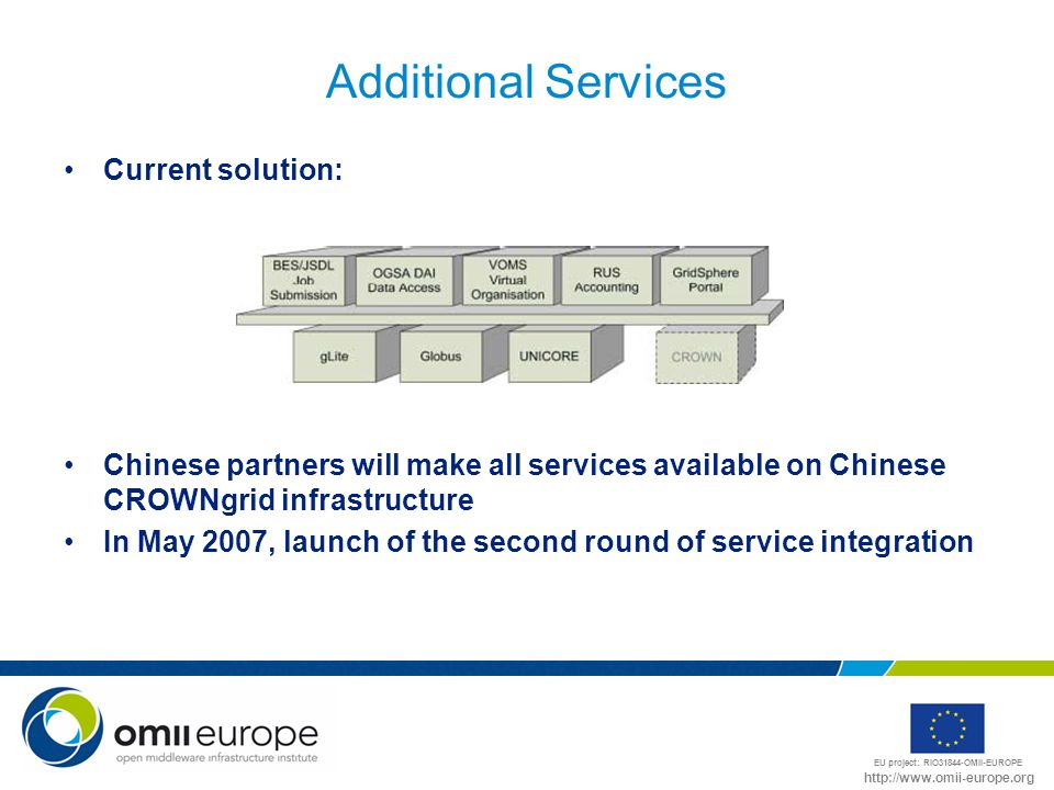 EU project: RIO31844-OMII-EUROPE http://www.omii-europe.org Additional Services Current solution: Chinese partners will make all services available on