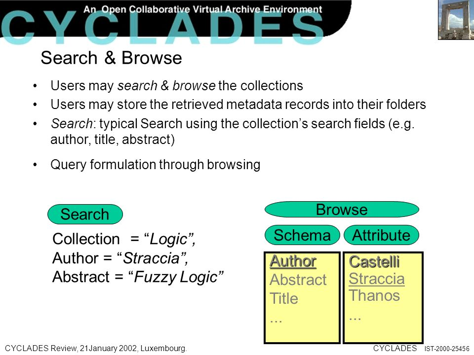 CYCLADES Review, 21January 2002, Luxembourg.CYCLADES IST-2000-25456 Search & Browse Users may search & browse the collections Users may store the retrieved metadata records into their folders Search: typical Search using the collections search fields (e.g.