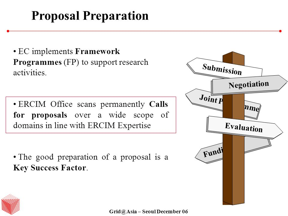 Grid@Asia – Seoul December 06 Proposal Preparation EC implements Framework Programmes (FP) to support research activities.