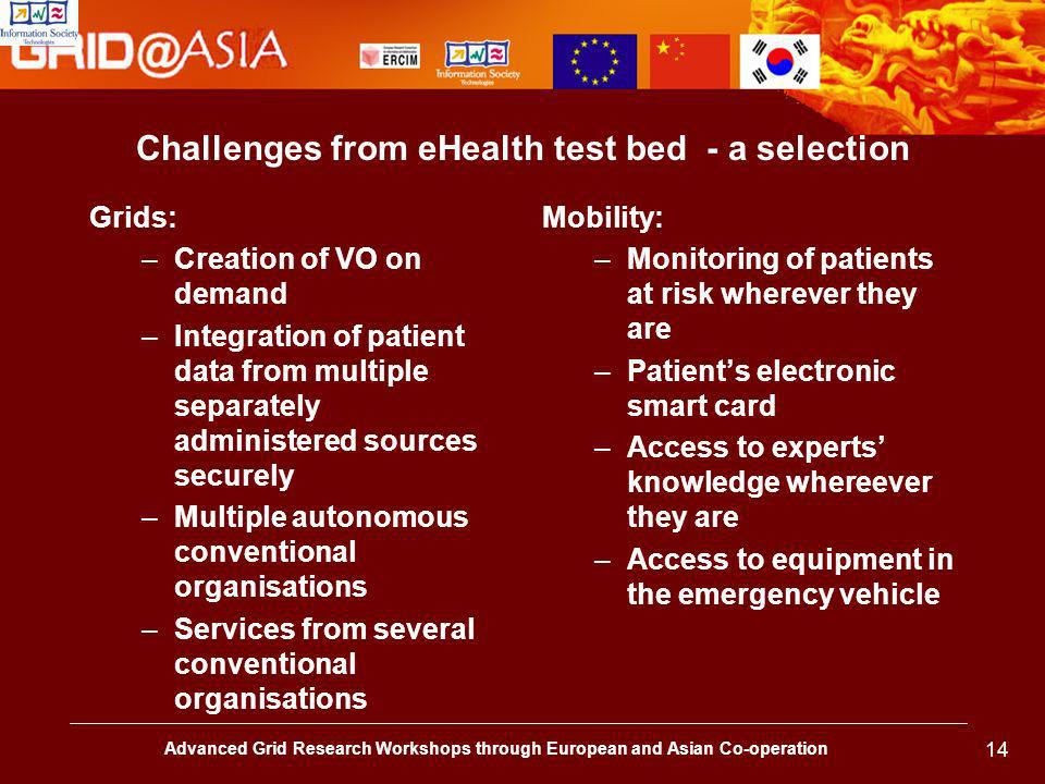 Advanced Grid Research Workshops through European and Asian Co-operation 14 Challenges from eHealth test bed - a selection Grids: –Creation of VO on demand –Integration of patient data from multiple separately administered sources securely –Multiple autonomous conventional organisations –Services from several conventional organisations Mobility: –Monitoring of patients at risk wherever they are –Patients electronic smart card –Access to experts knowledge whereever they are –Access to equipment in the emergency vehicle