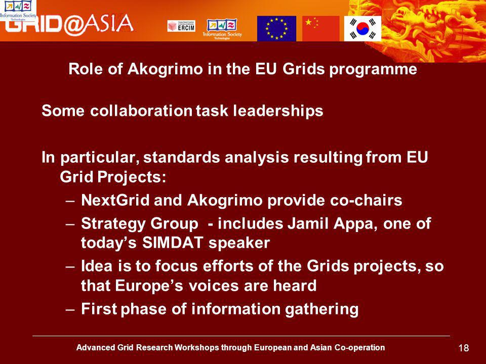 Advanced Grid Research Workshops through European and Asian Co-operation 18 Role of Akogrimo in the EU Grids programme Some collaboration task leaderships In particular, standards analysis resulting from EU Grid Projects: –NextGrid and Akogrimo provide co-chairs –Strategy Group - includes Jamil Appa, one of todays SIMDAT speaker –Idea is to focus efforts of the Grids projects, so that Europes voices are heard –First phase of information gathering