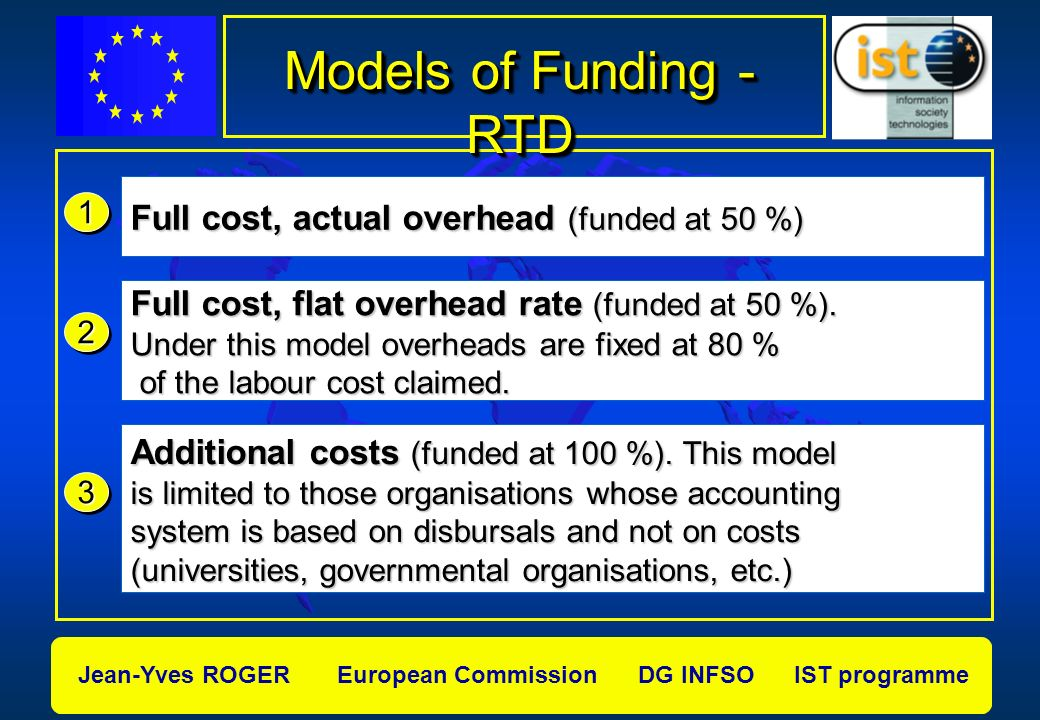 Jean-Yves ROGER European Commission DG INFSO IST programme 11 Full cost, actual overhead (funded at 50 %) 22 Full cost, flat overhead rate (funded at 50 %).