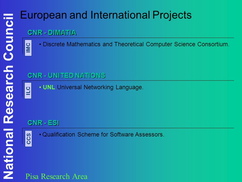 National Research Council Pisa Research Area European and International Projects Discrete Mathematics and Theoretical Computer Science Consortium.