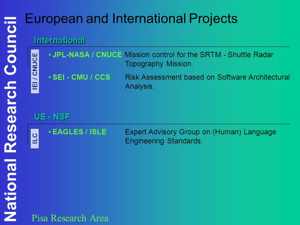 National Research Council Pisa Research Area European and International Projects JPL-NASA / CNUCE Mission control for the SRTM - Shuttle Radar Topography Mission.