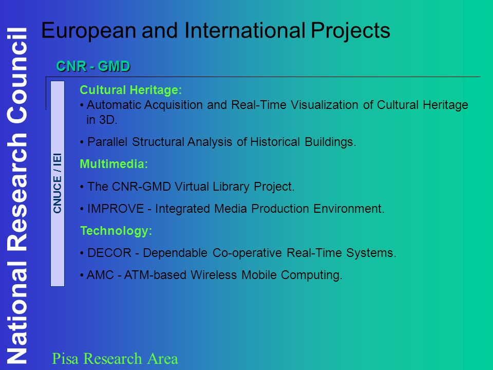 National Research Council Pisa Research Area European and International Projects Cultural Heritage: Automatic Acquisition and Real-Time Visualization of Cultural Heritage in 3D.