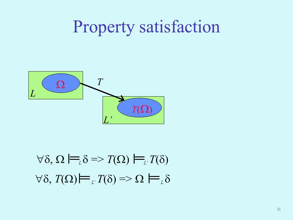 11 L Property satisfaction T( ) L T, T( ) L T( ) => L, L => T( ) L T( )
