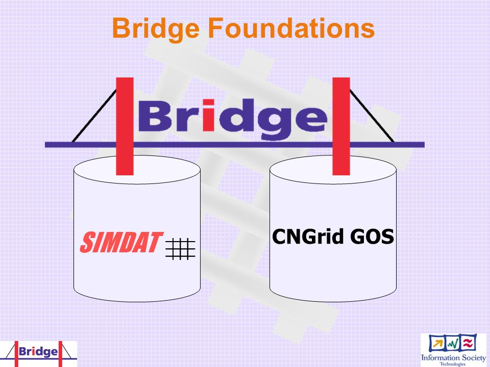 CNGrid GOS Bridge Foundations