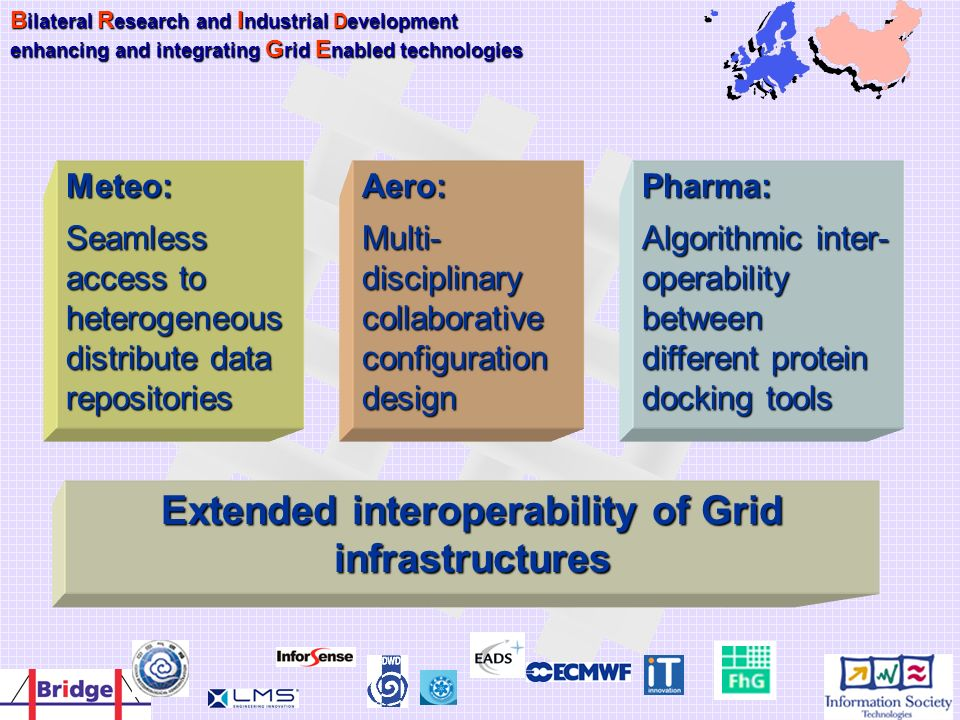 Extended interoperability of Grid infrastructures Meteo: Seamless access to heterogeneous distribute data repositories Aero: Multi- disciplinary colla