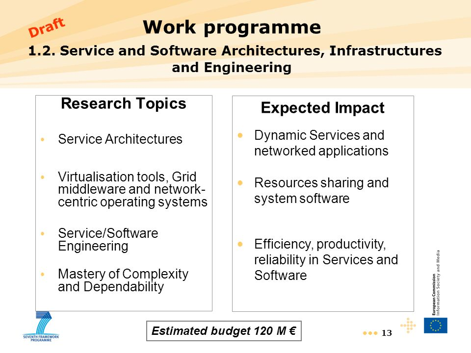 13 Work programme 1.2. Service and Software Architectures, Infrastructures and Engineering Research Topics Service Architectures Virtualisation tools,