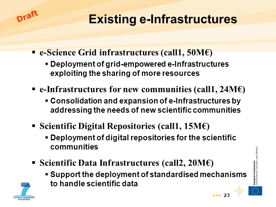 23 Existing e-Infrastructures e-Science Grid infrastructures (call1, 50M) Deployment of grid-empowered e-Infrastructures exploiting the sharing of mor