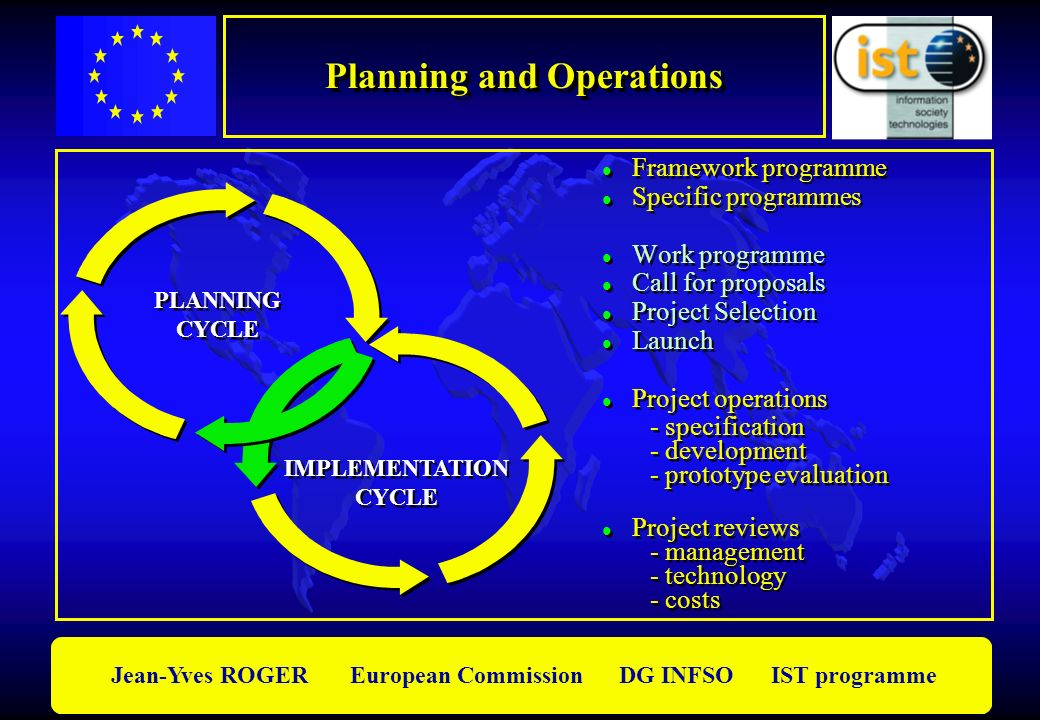 Jean-Yves ROGER European Commission DG INFSO IST programme Planning and Operations l Framework programme l Specific programmes l Work programme l Call for proposals l Project Selection l Launch l Project operations - specification - development - prototype evaluation l Project reviews - management - technology - costs l Framework programme l Specific programmes l Work programme l Call for proposals l Project Selection l Launch l Project operations - specification - development - prototype evaluation l Project reviews - management - technology - costs IMPLEMENTATION CYCLE IMPLEMENTATION CYCLE PLANNING CYCLE PLANNING CYCLE