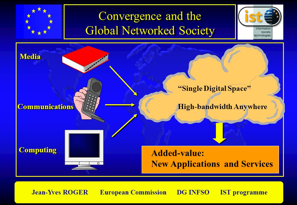Jean-Yves ROGER European Commission DG INFSO IST programme Convergence and the Global Networked Society Convergence and the Global Networked Society Added-value: New Applications and Services Single Digital Space High-bandwidth Anywhere Media Computing Communications