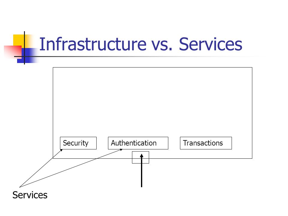 Infrastructure vs. Services SecurityAuthenticationTransactions Services