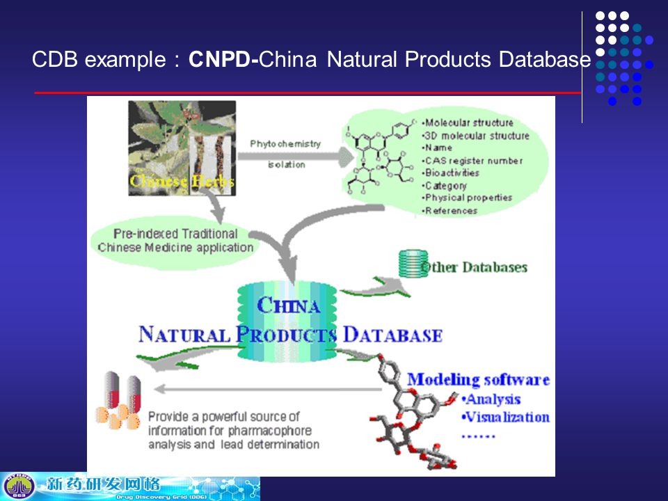 CDB example CNPD-China Natural Products Database