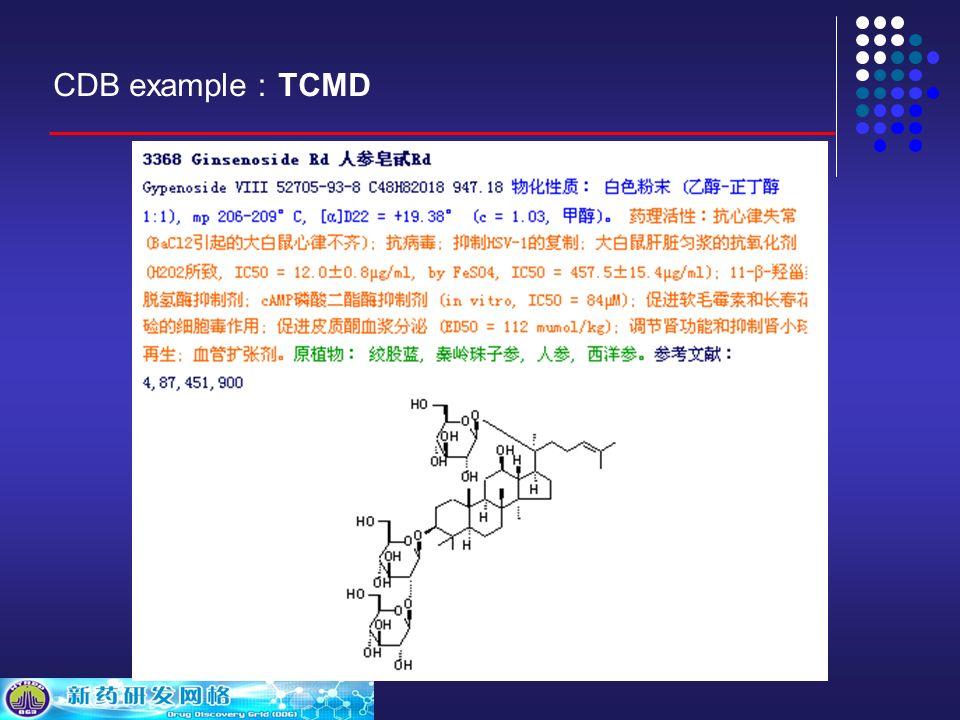 CDB example TCMD