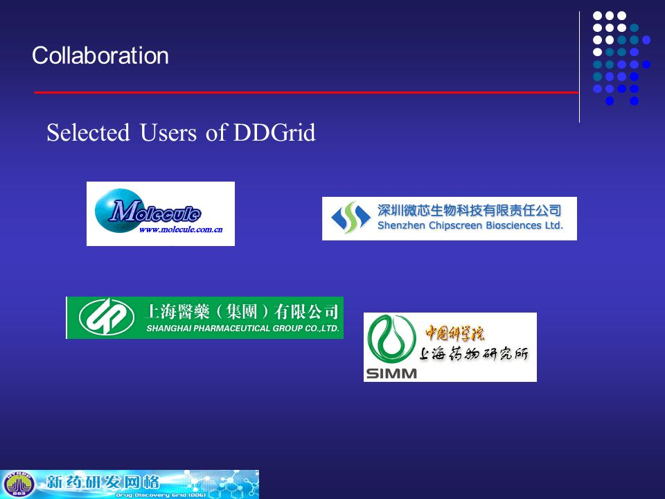Collaboration Selected Users of DDGrid