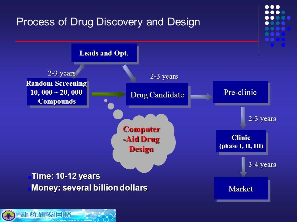 CDB example CNPD-China Natural Products Database