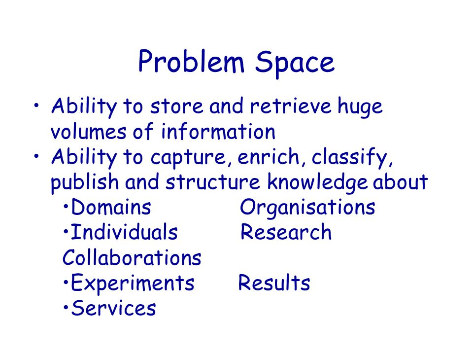 Problem Space Ability to store and retrieve huge volumes of information Ability to capture, enrich, classify, publish and structure knowledge about Do