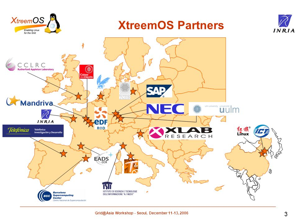 Workshop - Seoul, December 11-13, XtreemOS Partners
