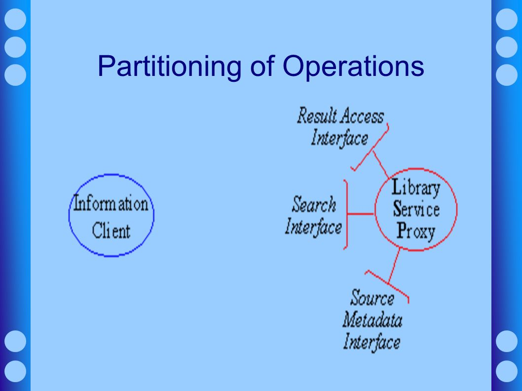 Partitioning of Operations