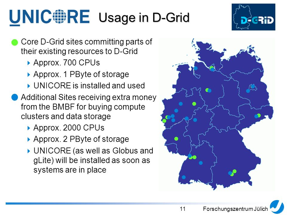11Forschungszentrum Jülich Usage in D-Grid Core D-Grid sites committing parts of their existing resources to D-Grid Approx.
