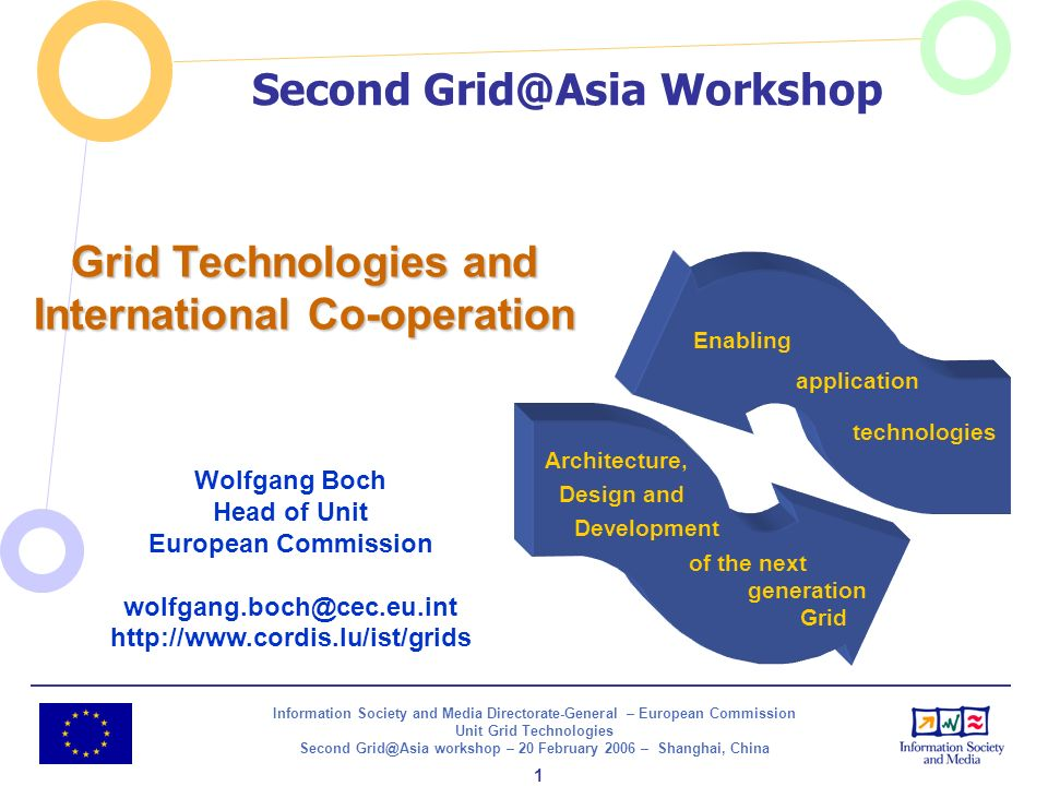 Information Society and Media Directorate-General – European Commission Unit Grid Technologies Second Grid@Asia workshop – 20 February 2006 – Shanghai
