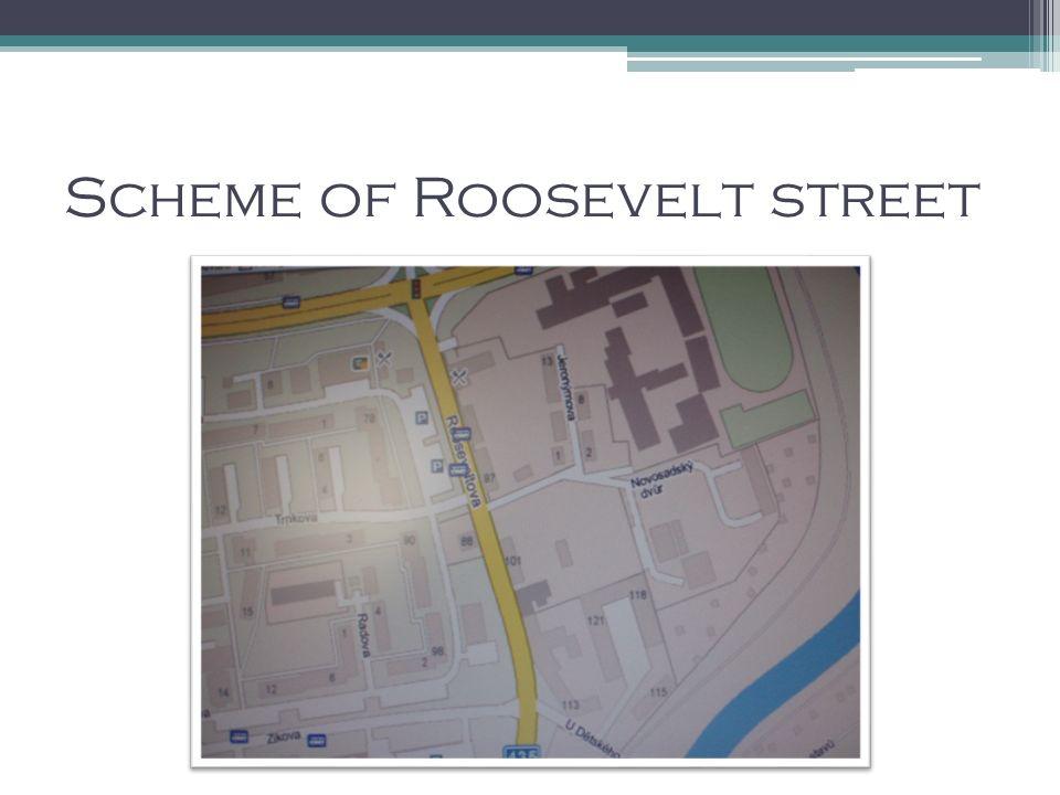 Situation description A dangerous spot is between street crossroads.