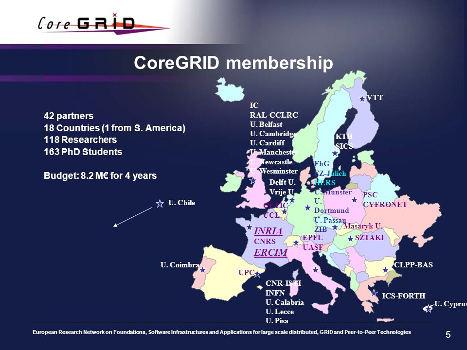 European Research Network on Foundations, Software Infrastructures and Applications for large scale distributed, GRID and Peer-to-Peer Technologies 5 CoreGRID membership 42 partners 18 Countries (1 from S.