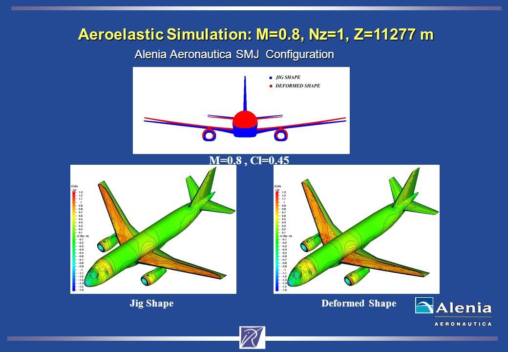 Aeroelastic Simulation: M=0.8, Nz=1, Z=11277 m M=0.8, Cl=0.45 Jig ShapeDeformed Shape Alenia Aeronautica SMJ Configuration