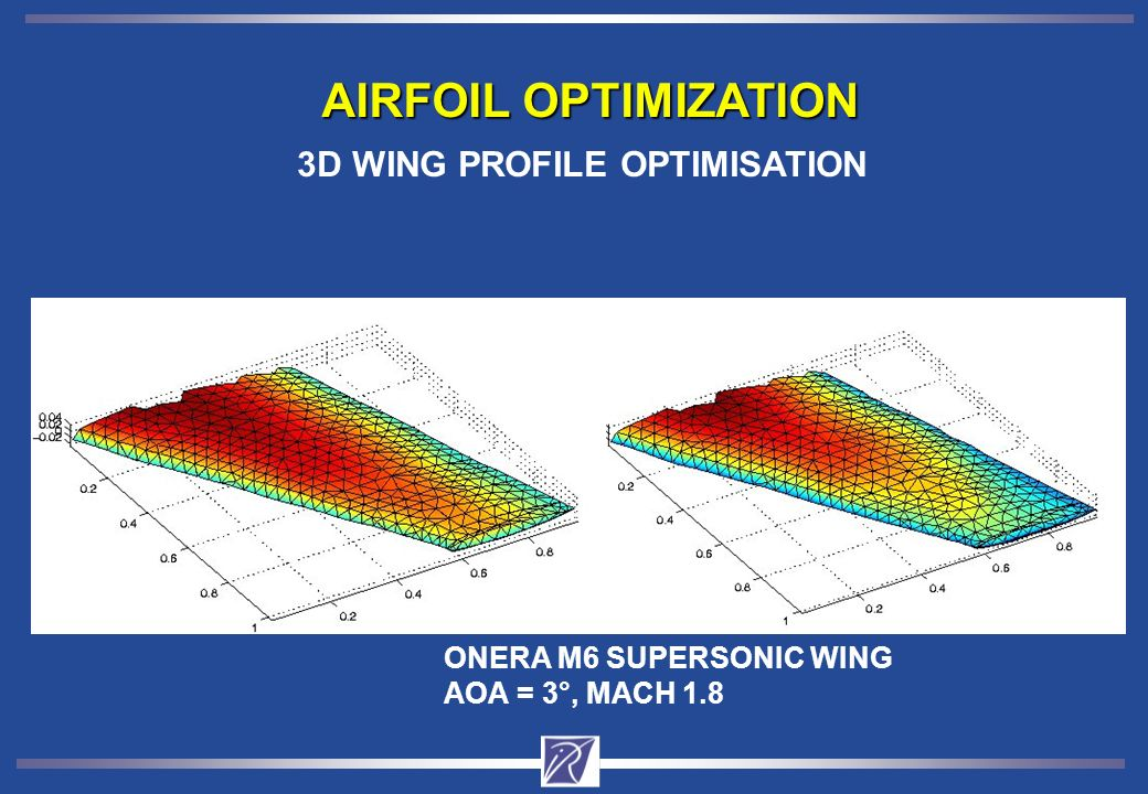 ONERA M6 SUPERSONIC WING AOA = 3°, MACH 1.8 AIRFOIL OPTIMIZATION 3D WING PROFILE OPTIMISATION