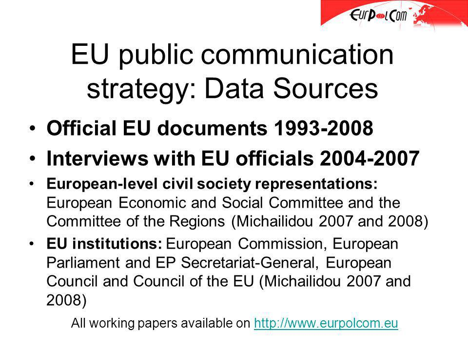 EU public communication strategy: Data Sources Official EU documents 1993-2008 Interviews with EU officials 2004-2007 European-level civil society representations: European Economic and Social Committee and the Committee of the Regions (Michailidou 2007 and 2008) EU institutions: European Commission, European Parliament and EP Secretariat-General, European Council and Council of the EU (Michailidou 2007 and 2008) All working papers available on http://www.eurpolcom.euhttp://www.eurpolcom.eu
