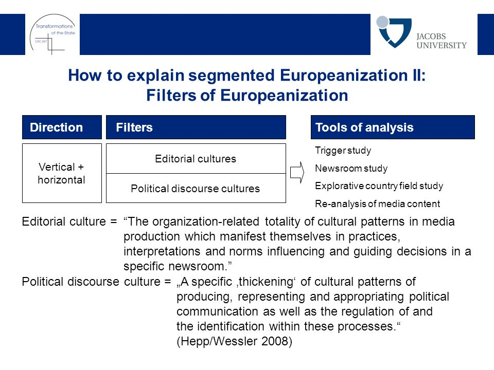 How to explain segmented Europeanization II: Filters of Europeanization Editorial cultures Filters Political discourse cultures Tools of analysis Vertical + horizontal Direction Trigger study Explorative country field study Newsroom study Political discourse culture = A specific thickening of cultural patterns of producing, representing and appropriating political communication as well as the regulation of and the identification within these processes.