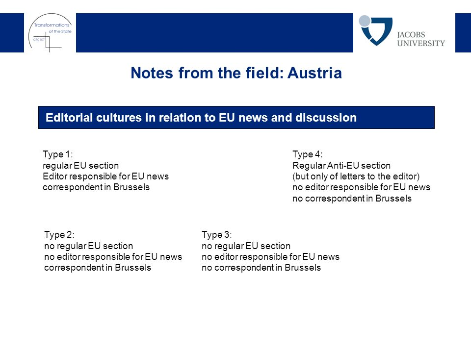 Editorial cultures in relation to EU news and discussion Notes from the field: Austria Type 1: regular EU section Editor responsible for EU news correspondent in Brussels Type 2: no regular EU section no editor responsible for EU news correspondent in Brussels Type 4: Regular Anti-EU section (but only of letters to the editor) no editor responsible for EU news no correspondent in Brussels Type 3: no regular EU section no editor responsible for EU news no correspondent in Brussels