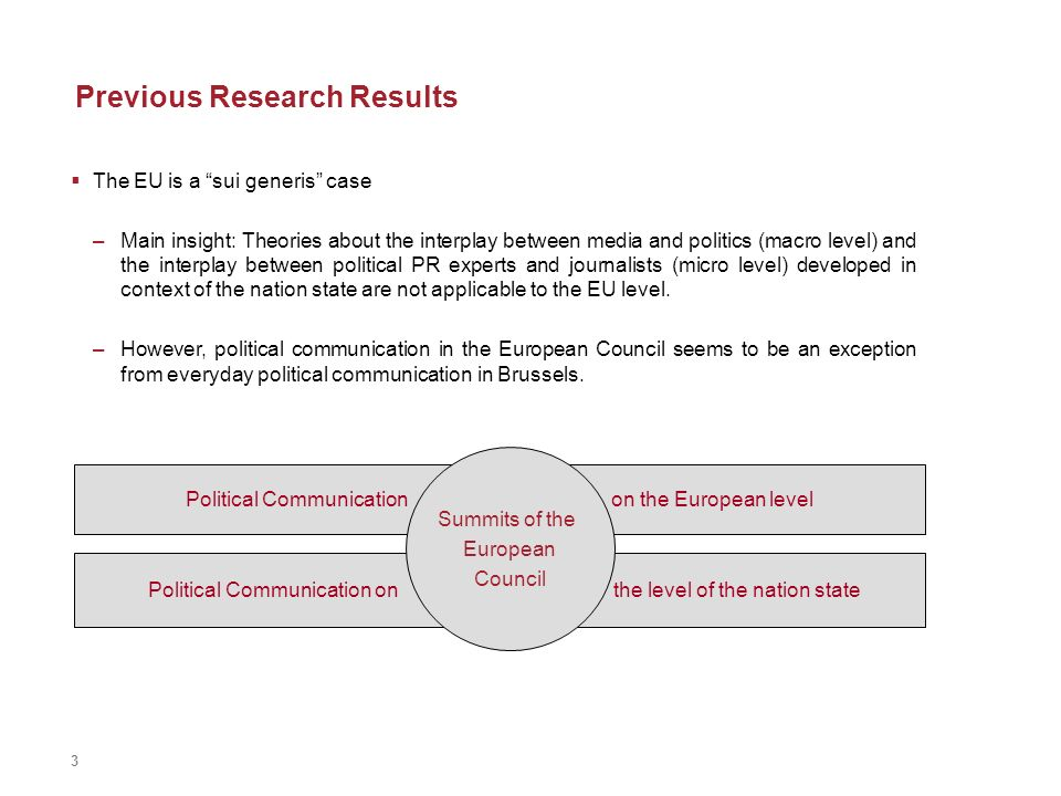 3 Previous Research Results The EU is a sui generis case –Main insight: Theories about the interplay between media and politics (macro level) and the