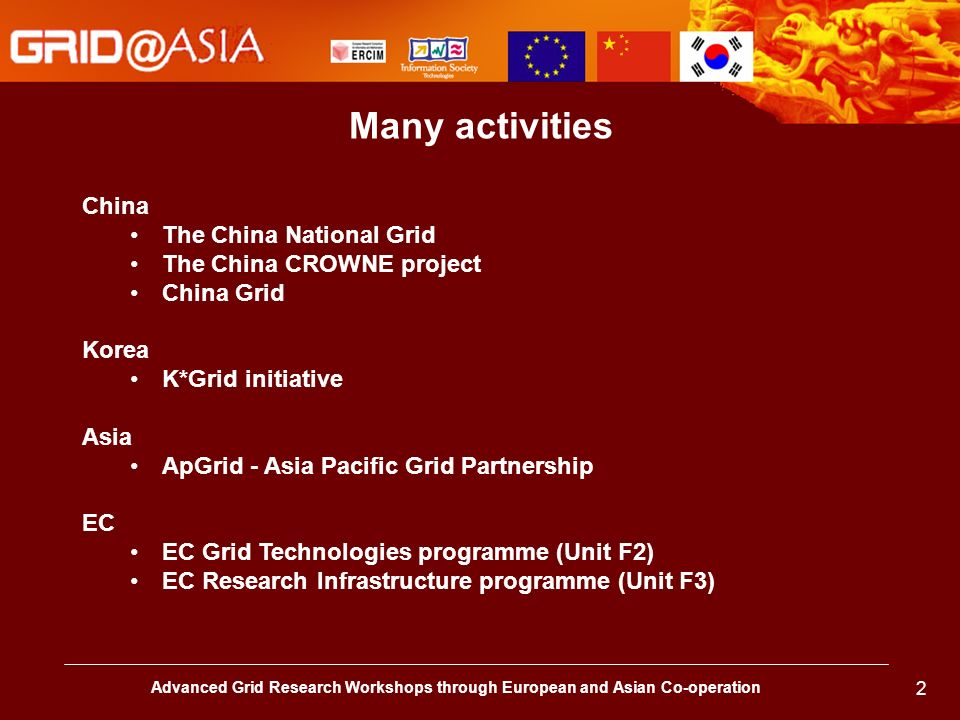 Advanced Grid Research Workshops through European and Asian Co-operation 2 China The China National Grid The China CROWNE project China Grid Korea K*Grid initiative Asia ApGrid - Asia Pacific Grid Partnership EC EC Grid Technologies programme (Unit F2) EC Research Infrastructure programme (Unit F3) Many activities