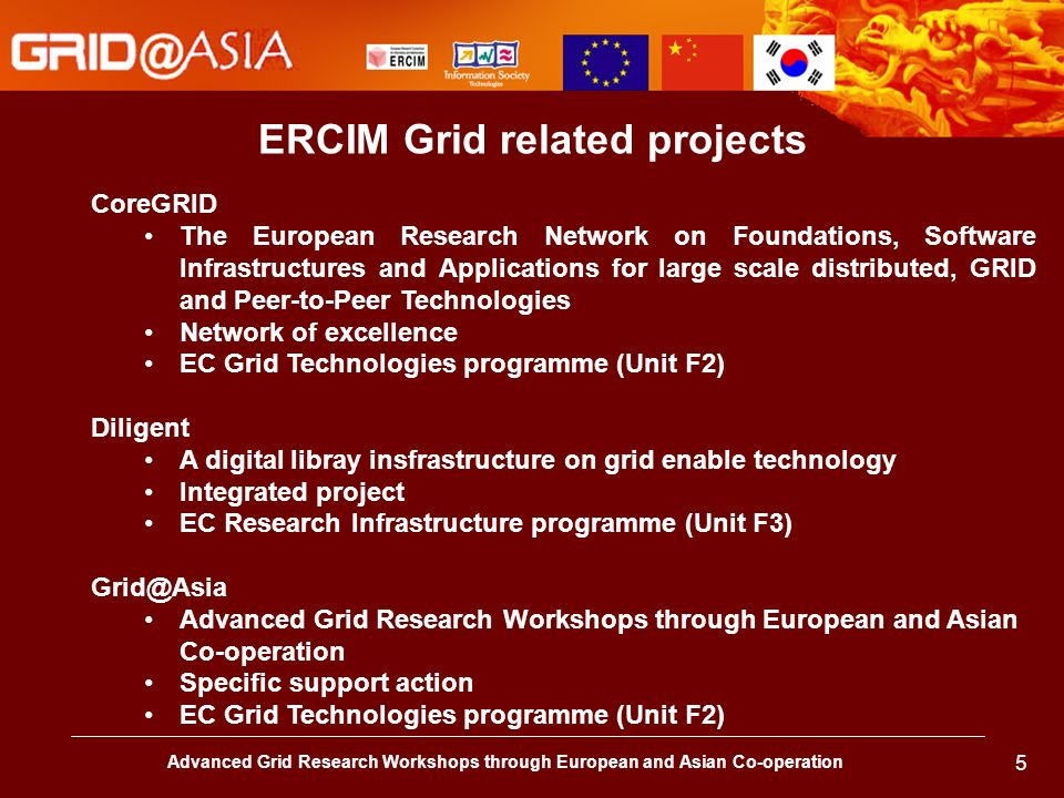 Advanced Grid Research Workshops through European and Asian Co-operation 5 CoreGRID The European Research Network on Foundations, Software Infrastruct