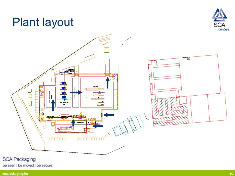 scapackaging.hu 15 Plant layout