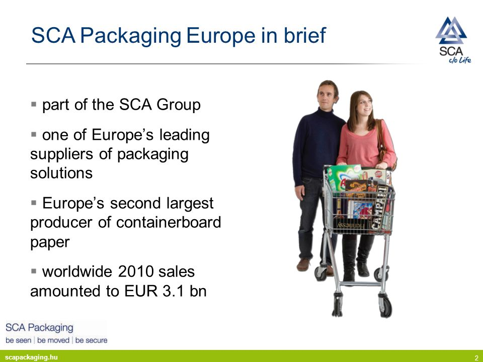 scapackaging.hu 3 30%30% 15%15% 21% 34%34% Packaging Forest Products Tissue Personal Care Total annual 2010 sales 11,5 billion EUR Incontinence care Baby diapers Feminine care Toilet paper, kitchen rolls, facial tissue and napkins AFH (Away- From-Home) hygiene concepts Publication papers Solid-wood products Pulp and timber Transport and consumer packaging Industrial packaging Containerboard Tissue Part of SCA – a global consumer goods and paper company
