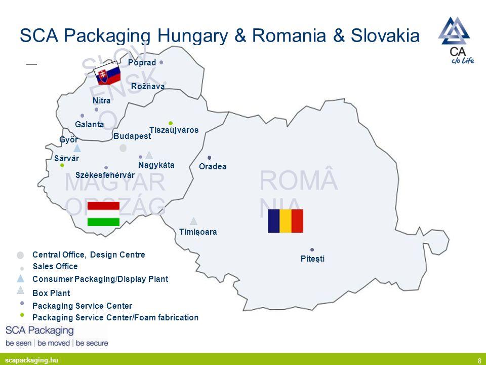 scapackaging.hu 8 SCA Packaging Hungary & Romania & Slovakia Győr Sárvár Nagykáta Tiszaújváros Budapest Oradea Piteşti Timişoara Central Office, Desig