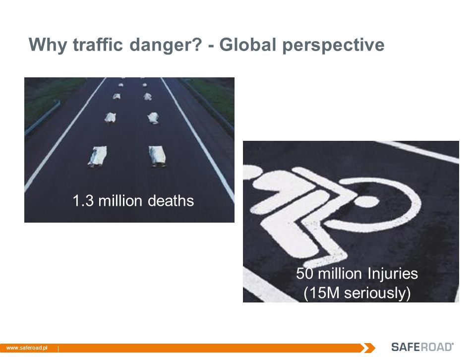 www.saferoad.pl Why traffic danger? - Global perspective 1.3 million deaths 50 million Injuries (15M seriously)